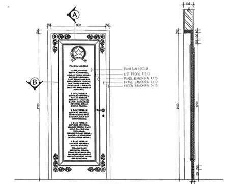 design for door